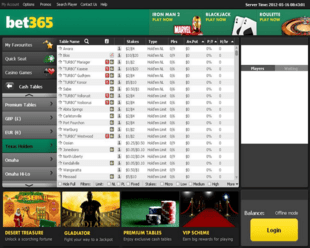 Example of Bet365 Poker Room