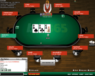 Example of Bet365 Poker Table