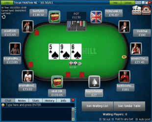 Example of 888 Poker Table